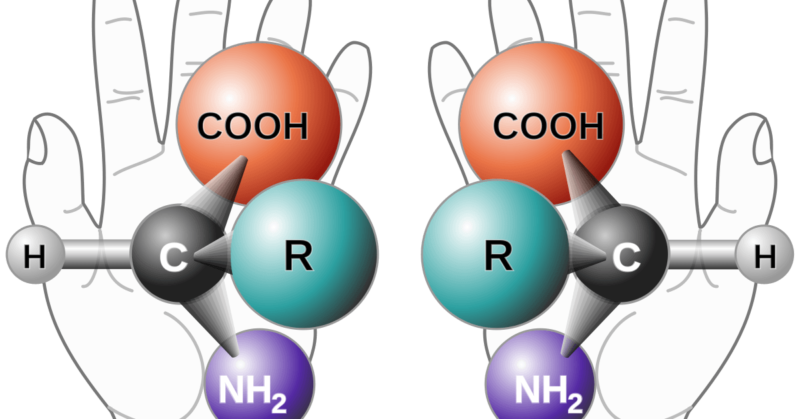 La visualisation des molécules chimiques…